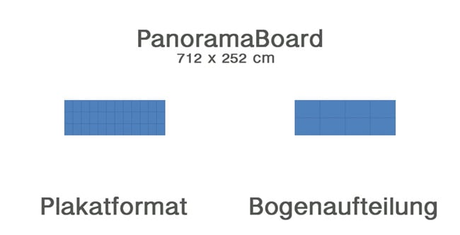 Formate PanoramaBoard   COMPLAC Medienservice GmbH